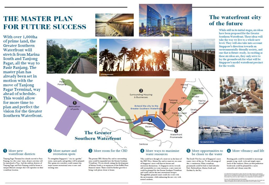avenue-south-residence-condo-greater-southern-waterfront-master-plan-singapore