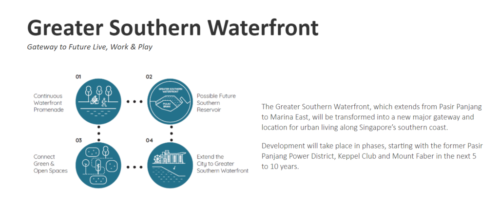 greater-southern-waterfront- future-gateway-live-work-play